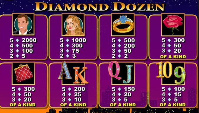 Rubet online gambling