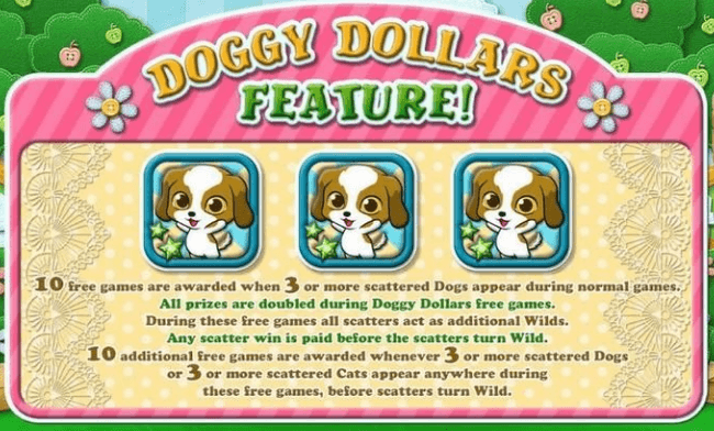 The Doggy Dollars feature on Purrfect Pets