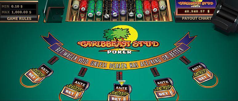 Understanding Caribbean Stud Poker