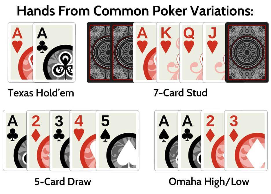 Understanding Poker Variations