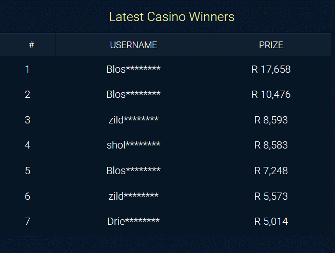 Screenshot of latest winners at Punt Casino